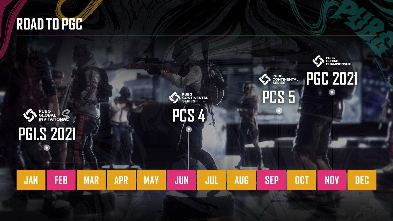 PUBG eSports 2021 planlarını ve yol haritasını açıkladı